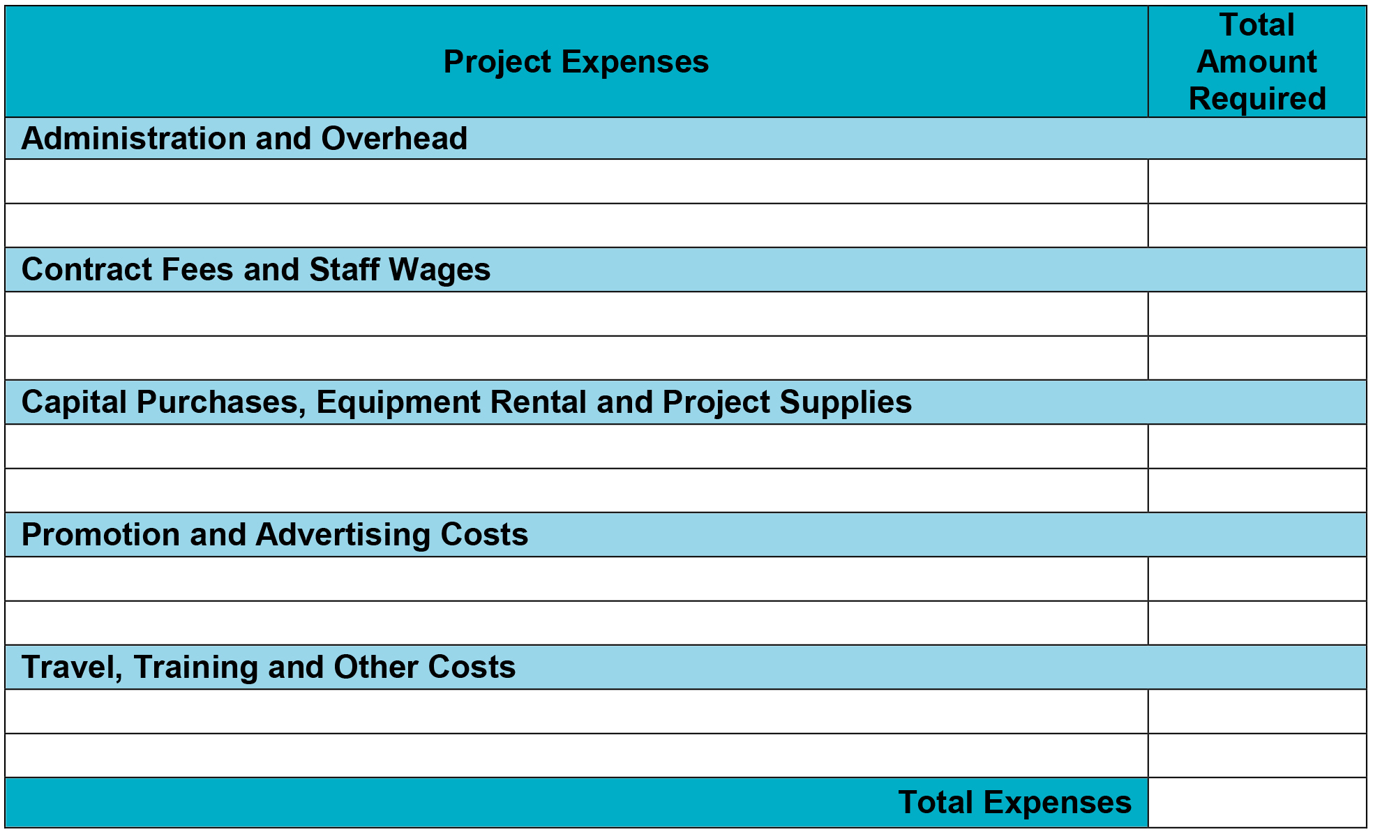 tables - expenses