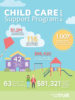 Supporting Child Care Capacity in the Basin